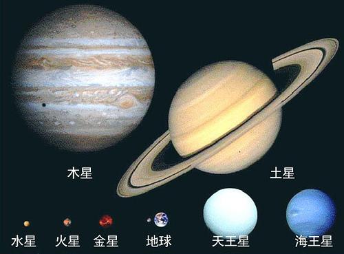 宇宙中最大的星球