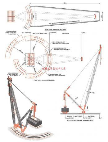 世界上最大的吊车