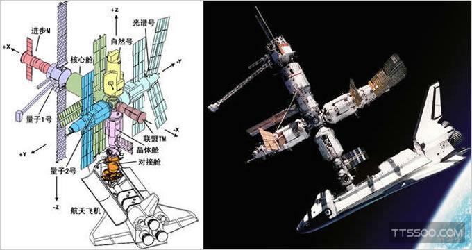 多舱积木式结构