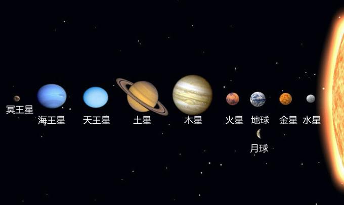 八大行星排列顺序