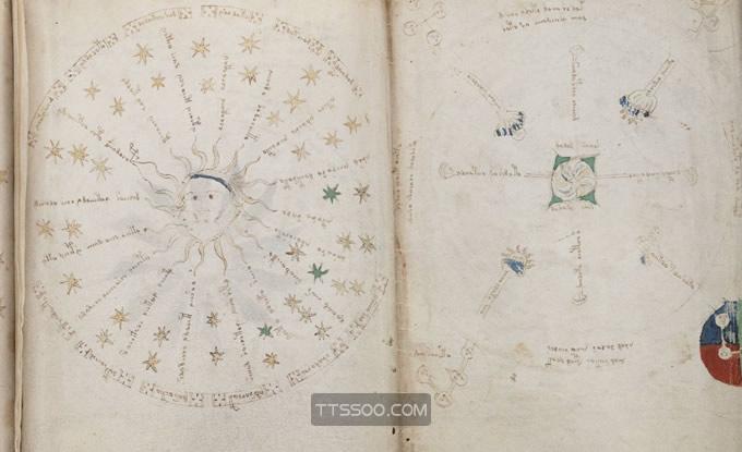 伏尼契手稿被证明骗局