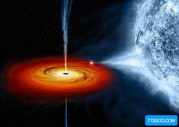 黑洞里面是什么