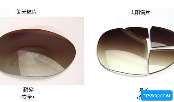 偏光镜和太阳镜的区别,司机戴偏光镜(时尚人士戴太阳镜)