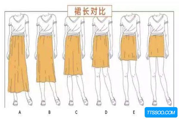 裙子越长经济越差?裙长理论如今已不成立