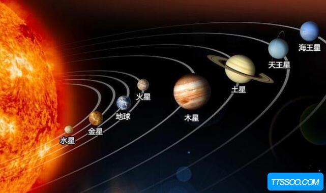 八大行星哪个恐怖,金星常下硫酸雨(土星风速可将人碎尸)